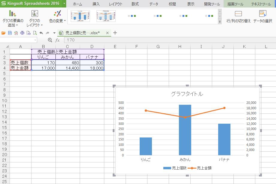 複合グラフ3