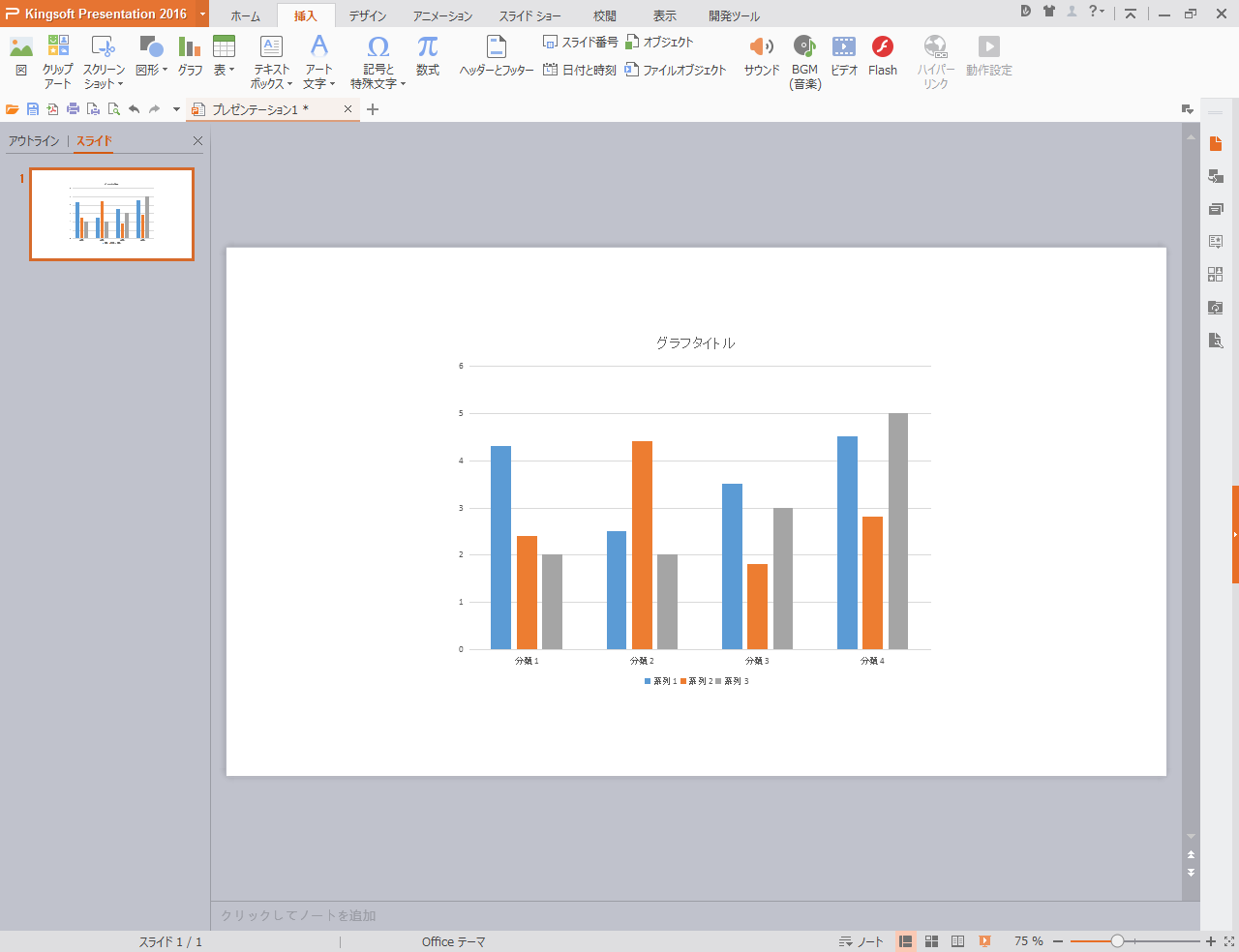 Presentationグラフ挿入